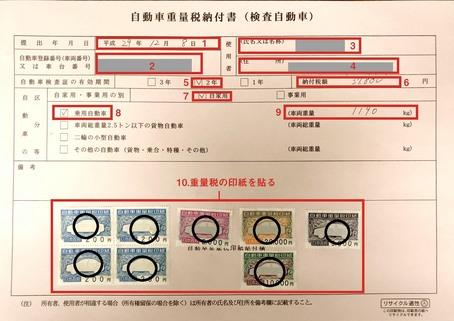 自動車重量税納付書2017拡大.jpg
